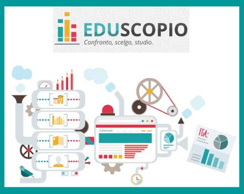 Eduscopio Campania- ed. 2019/20